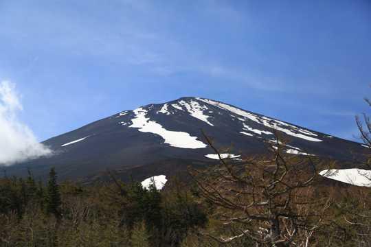 日本富士山光景图片